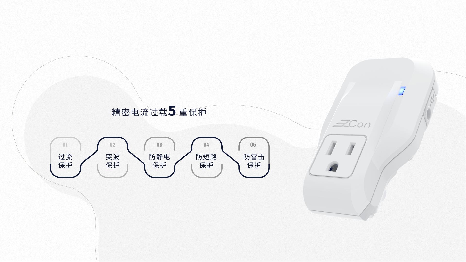 15A转接插座具有调光功能,可调整电源三段功率,达成灯具调光、风扇风速调整。